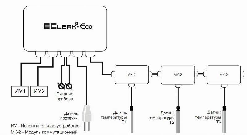 Схема подключения измерителя –регулятора EClerk-Eco-3TL-GSM-0-2R-HP