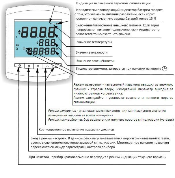 Измеритель температуры влажности и освещенности EClerk-Eco-RHTQ экран